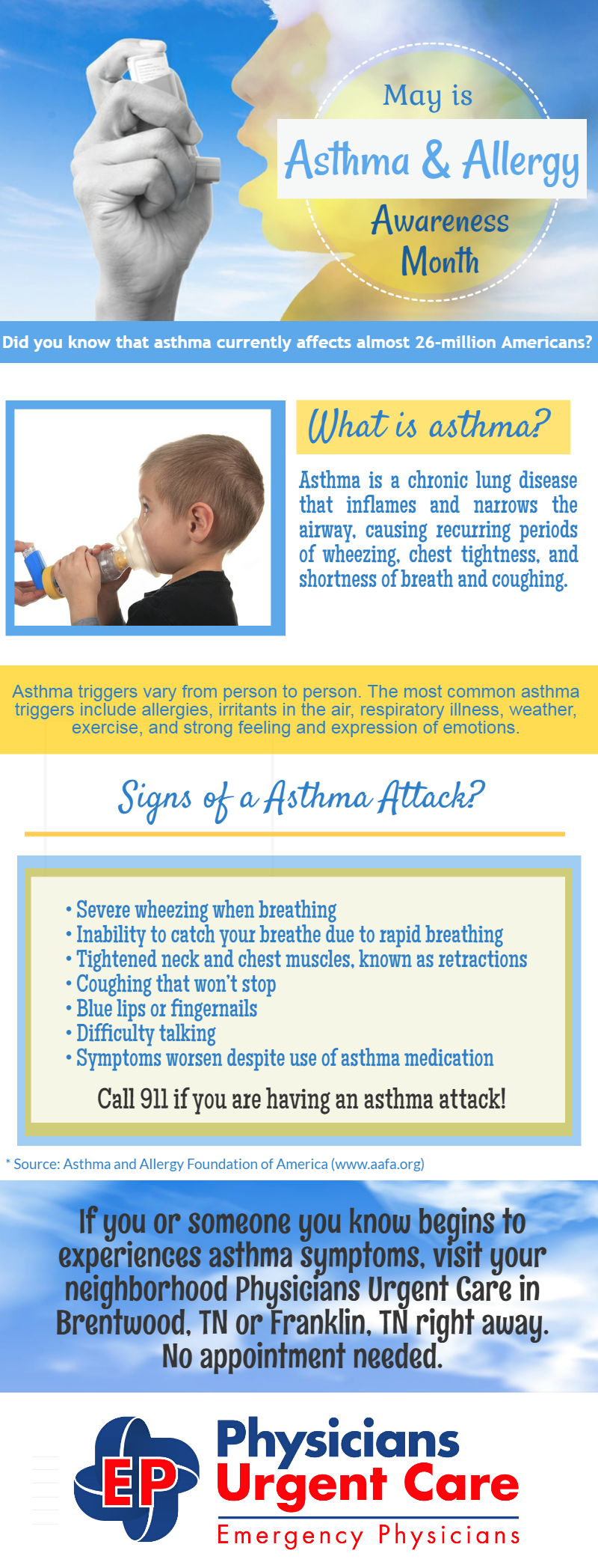 Asthma & Allergy treatment in Brentwood, TN Physicians Urgent Care